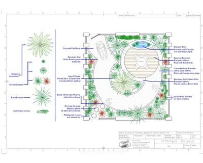 Midwestlandscape Garden Design